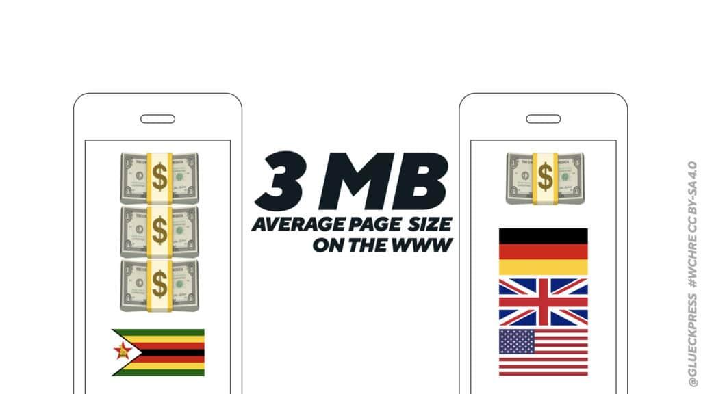 Grafik: Simbabwe zahlt bis zu 3x so viel fürs Megabyte wie DE, UK, order US
